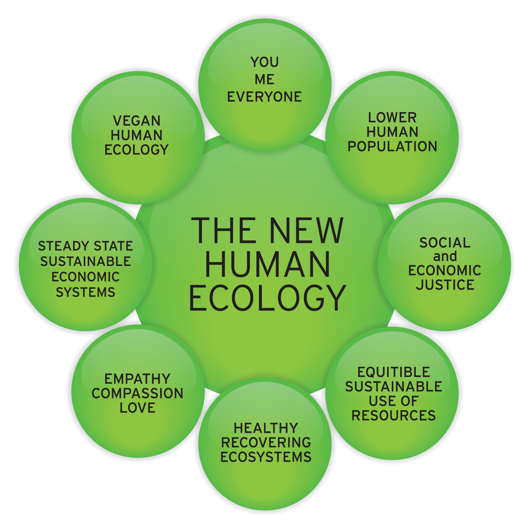 Chapter 6 - ecological communities